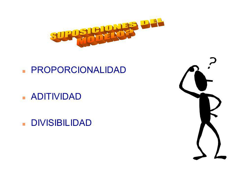 SUPOSICIONES DEL MODELO PROPORCIONALIDAD ADITIVIDAD DIVISIBILIDAD