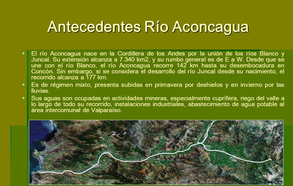 Antecedentes Río Aconcagua