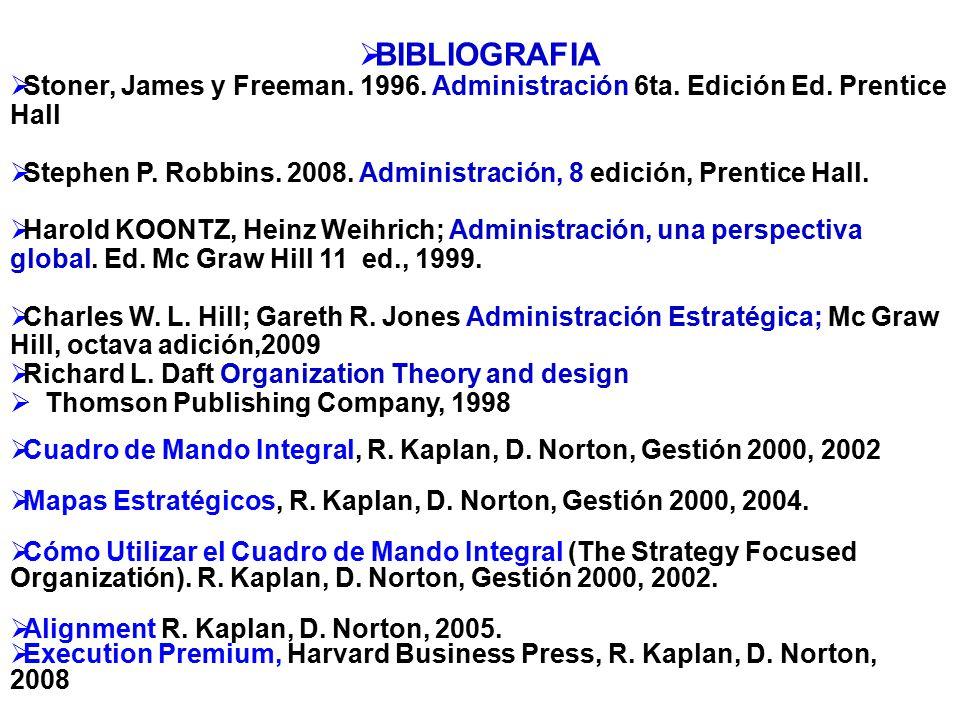BIBLIOGRAFIA Stoner, James y Freeman. 1996. Administración 6ta. Edición Ed. Prentice Hall.