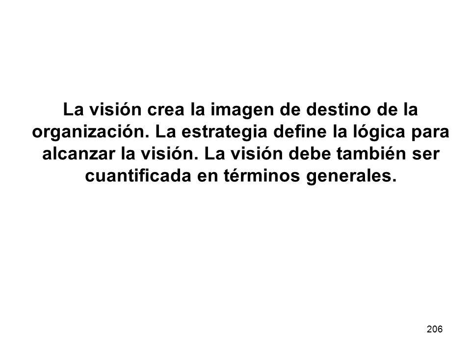 La visión crea la imagen de destino de la organización