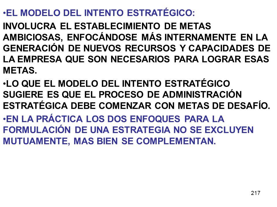 EL MODELO DEL INTENTO ESTRATÉGICO: