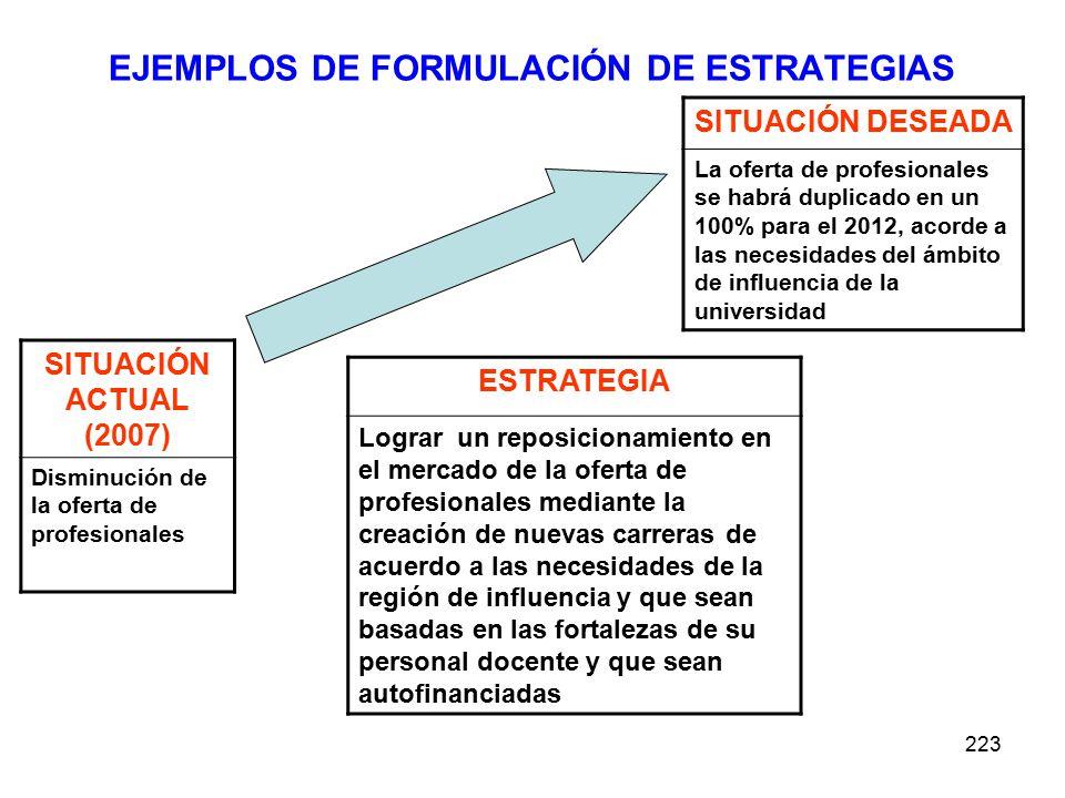 EJEMPLOS DE FORMULACIÓN DE ESTRATEGIAS