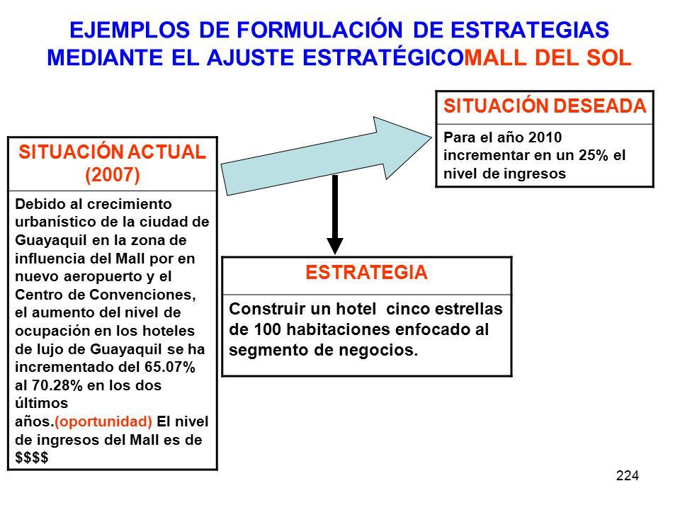 EJEMPLOS DE FORMULACIÓN DE ESTRATEGIAS MEDIANTE EL AJUSTE ESTRATÉGICOMALL DEL SOL