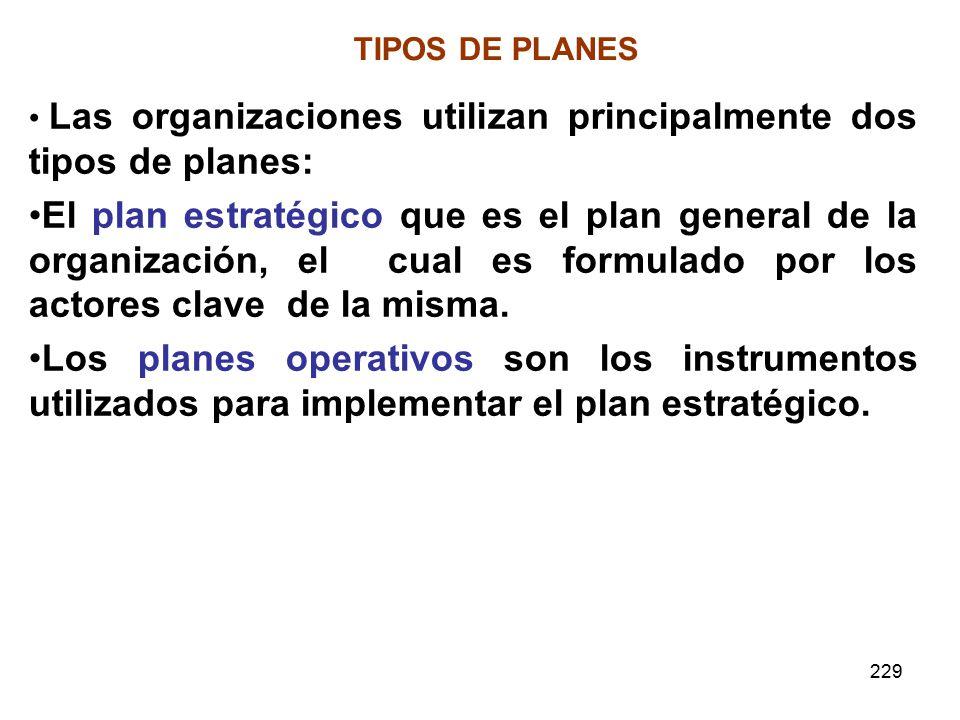 TIPOS DE PLANES Las organizaciones utilizan principalmente dos tipos de planes: