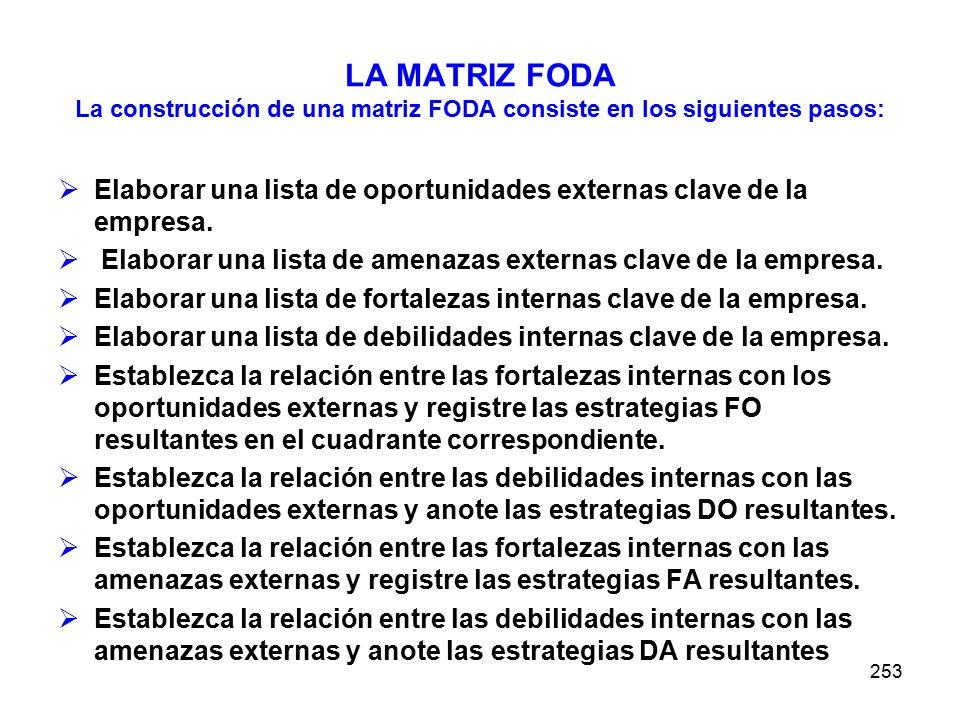 LA MATRIZ FODA La construcción de una matriz FODA consiste en los siguientes pasos: