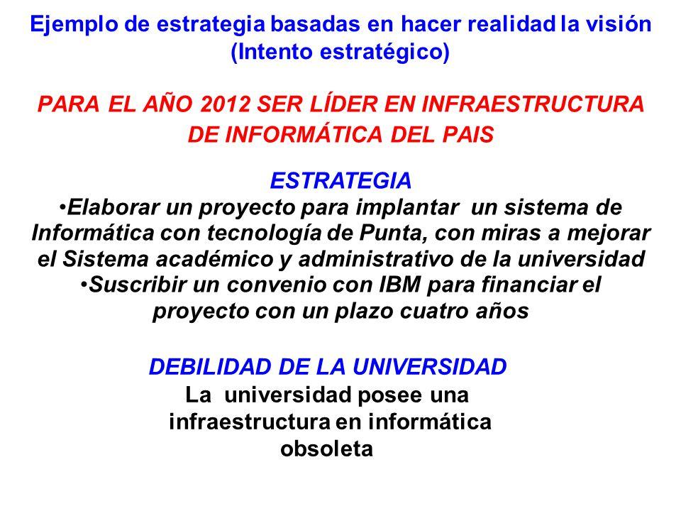 PARA EL AÑO 2012 SER LÍDER EN INFRAESTRUCTURA DE INFORMÁTICA DEL PAIS