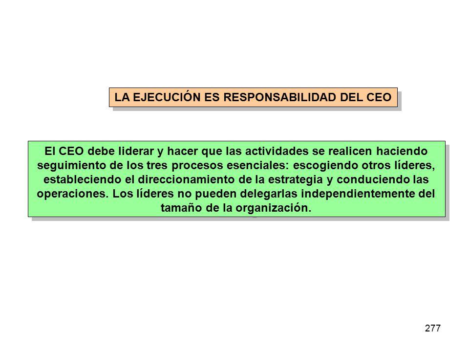 LA EJECUCIÓN ES RESPONSABILIDAD DEL CEO