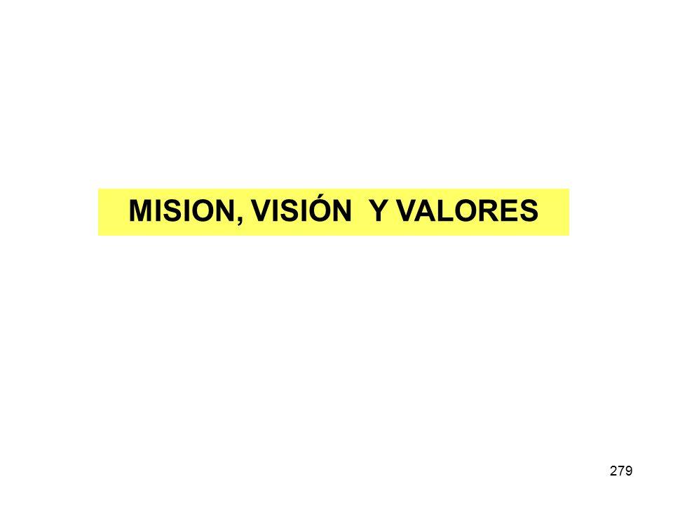 MISION, VISIÓN Y VALORES