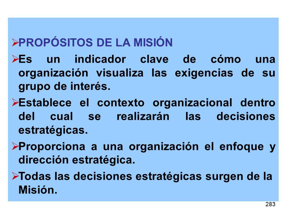 PROPÓSITOS DE LA MISIÓN