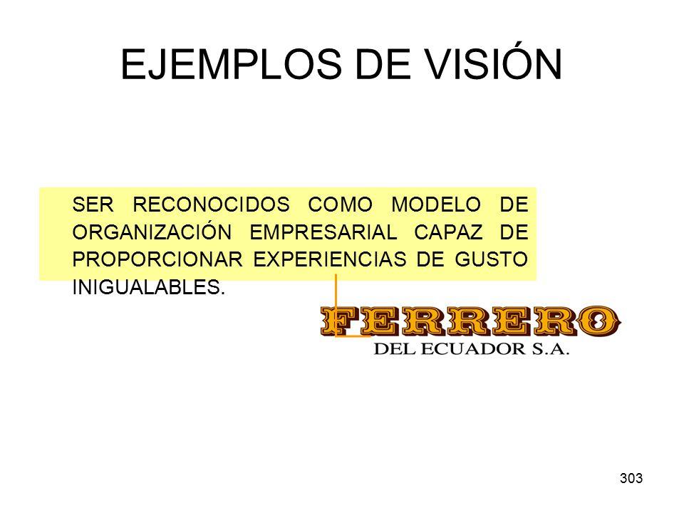 EJEMPLOS DE VISIÓN SER RECONOCIDOS COMO MODELO DE ORGANIZACIÓN EMPRESARIAL CAPAZ DE PROPORCIONAR EXPERIENCIAS DE GUSTO INIGUALABLES.