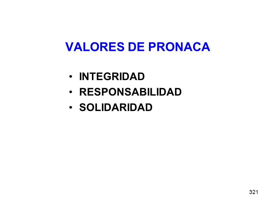 VALORES DE PRONACA INTEGRIDAD RESPONSABILIDAD SOLIDARIDAD 321