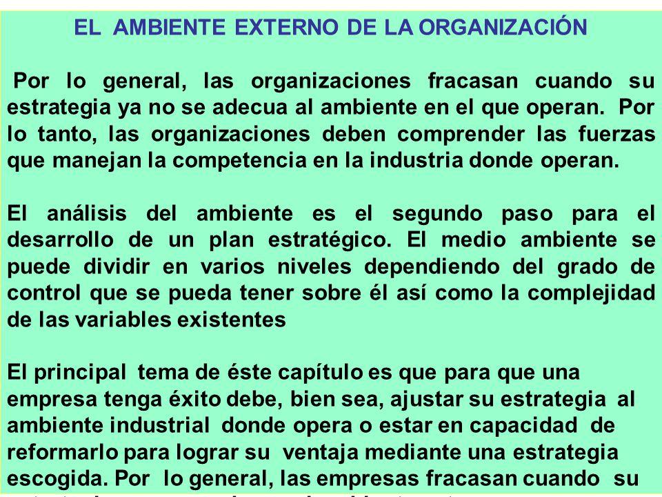 EL AMBIENTE EXTERNO DE LA ORGANIZACIÓN