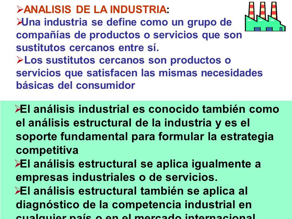ANALISIS DE LA INDUSTRIA: