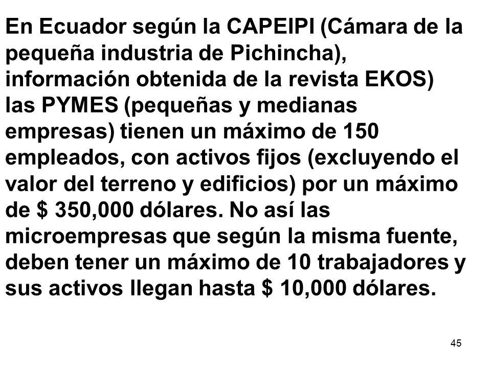 En Ecuador según la CAPEIPI (Cámara de la pequeña industria de Pichincha), información obtenida de la revista EKOS) las PYMES (pequeñas y medianas empresas) tienen un máximo de 150 empleados, con activos fijos (excluyendo el valor del terreno y edificios) por un máximo de $ 350,000 dólares. No así las microempresas que según la misma fuente, deben tener un máximo de 10 trabajadores y sus activos llegan hasta $ 10,000 dólares.