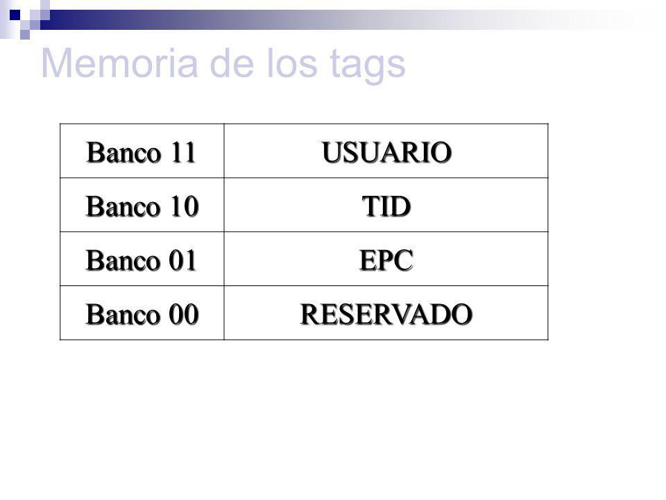 Memoria de los tags Banco 11 USUARIO Banco 10 TID Banco 01 EPC