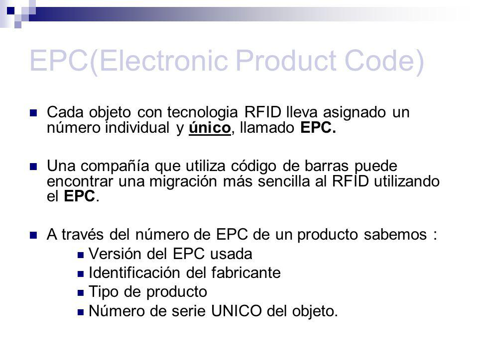 EPC(Electronic Product Code)