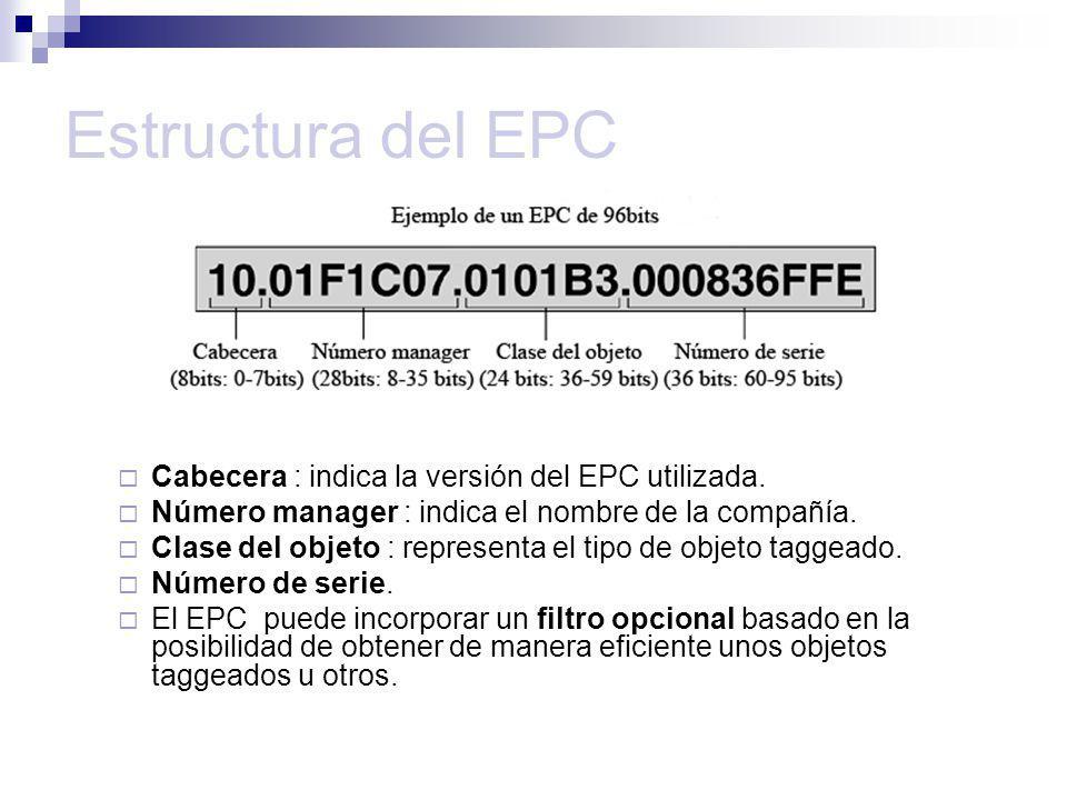 Estructura del EPC Cabecera : indica la versión del EPC utilizada.