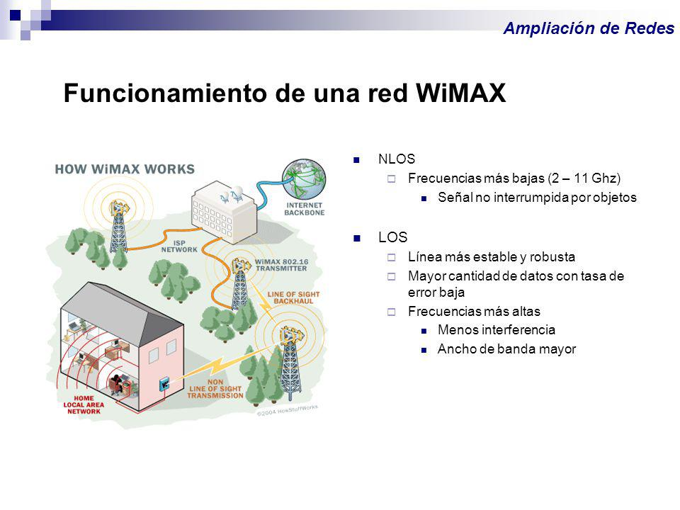 Funcionamiento de una red WiMAX