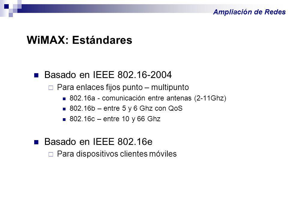WiMAX: Estándares Basado en IEEE 802.16-2004 Basado en IEEE 802.16e