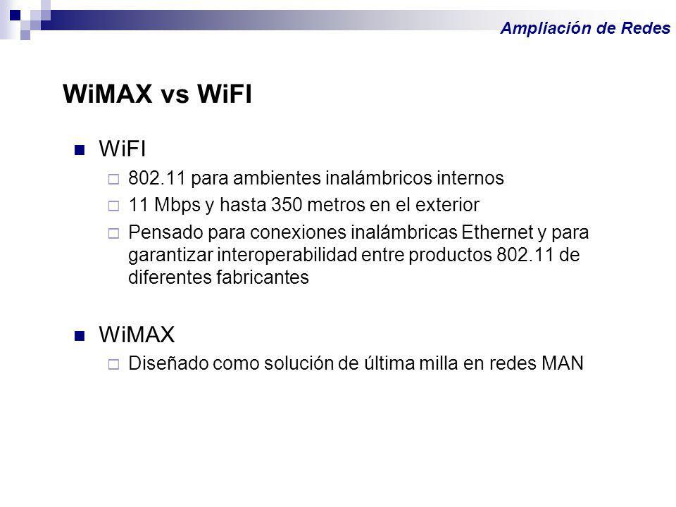 WiMAX vs WiFI WiFI WiMAX 802.11 para ambientes inalámbricos internos