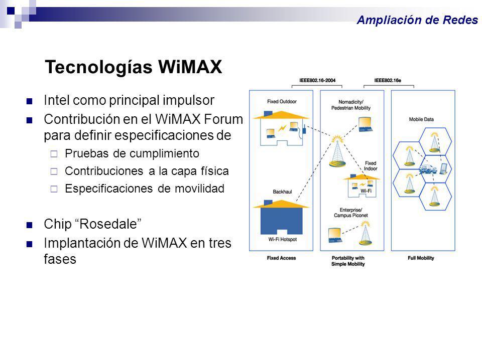Tecnologías WiMAX Intel como principal impulsor