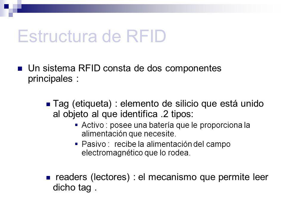 Estructura de RFID Un sistema RFID consta de dos componentes principales :