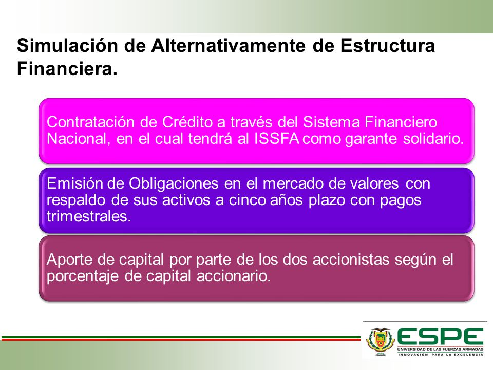 Simulación de Alternativamente de Estructura Financiera.