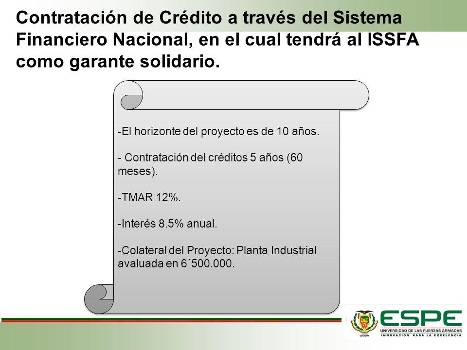 Contratación de Crédito a través del Sistema Financiero Nacional, en el cual tendrá al ISSFA como garante solidario.