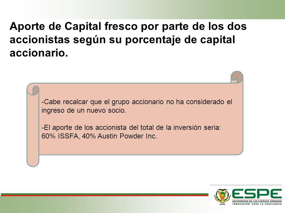 Aporte de Capital fresco por parte de los dos accionistas según su porcentaje de capital accionario.