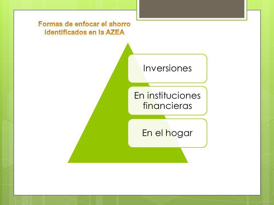 Formas de enfocar el ahorro identificados en la AZEA