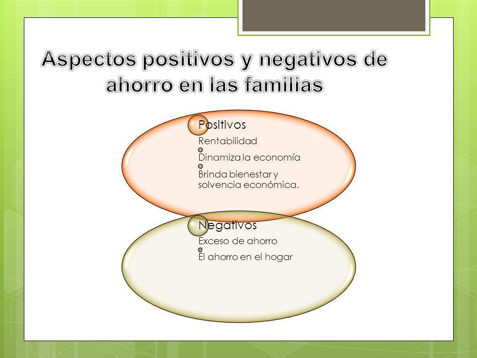 Aspectos positivos y negativos de ahorro en las familias