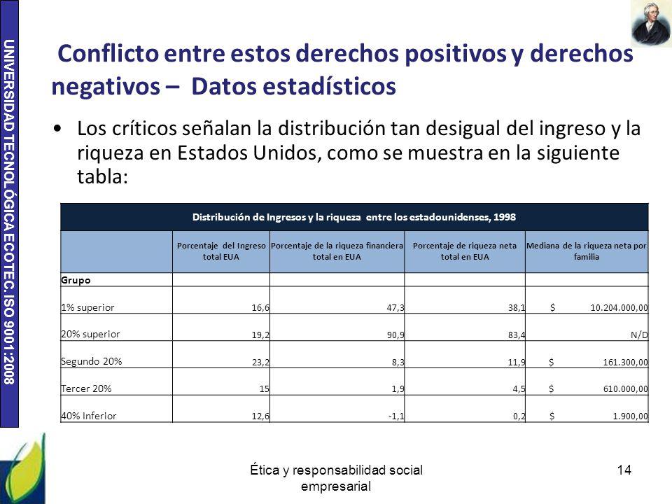 Conflicto entre estos derechos positivos y derechos negativos – Datos estadísticos