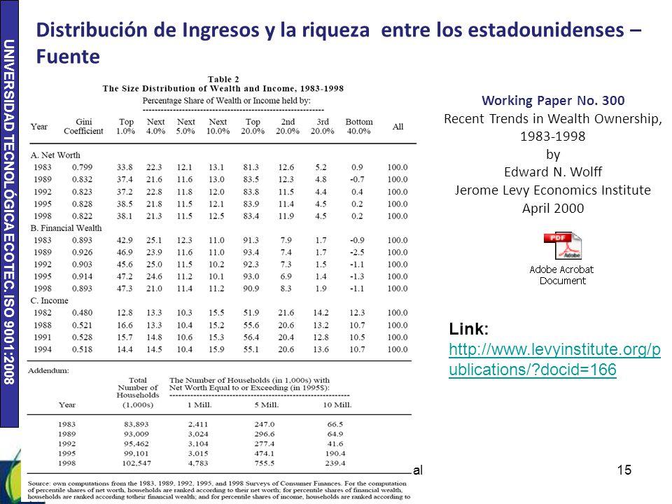 Distribución de Ingresos y la riqueza entre los estadounidenses – Fuente