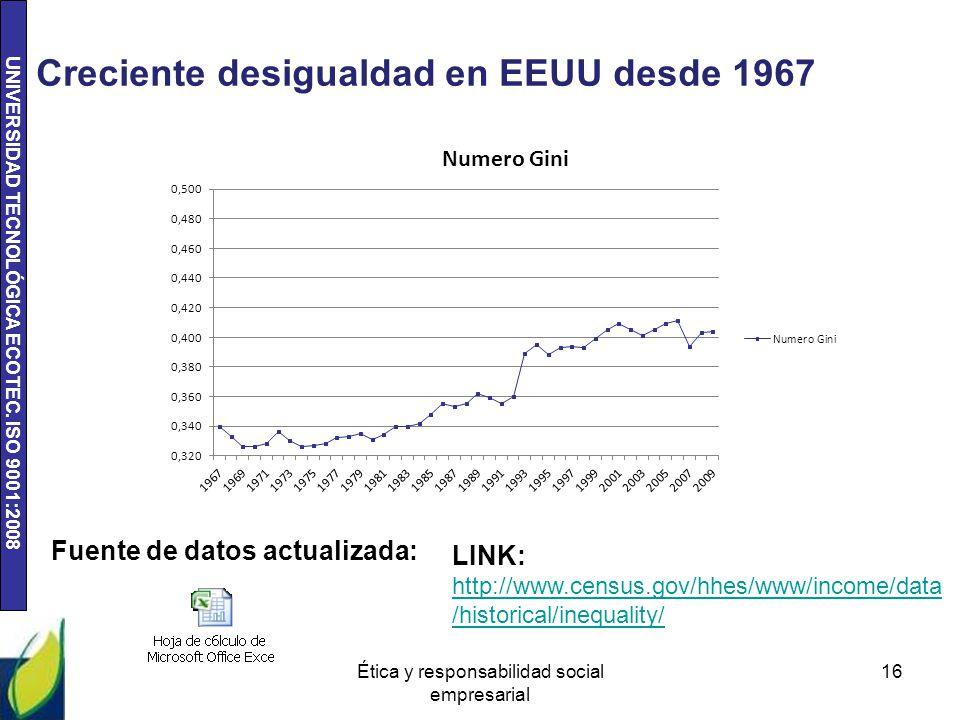 Creciente desigualdad en EEUU desde 1967