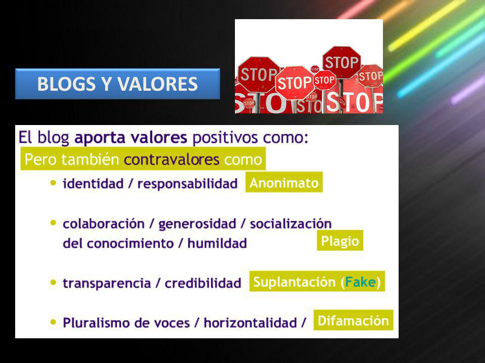 BLOGS Y VALORES