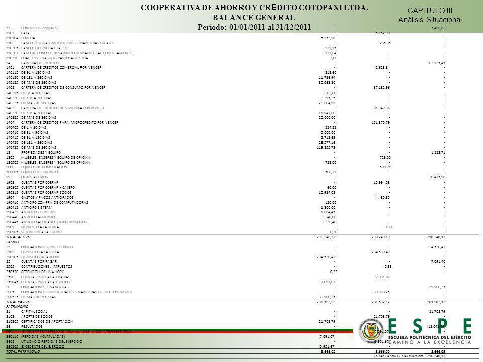 COOPERATIVA DE AHORRO Y CRÉDITO COTOPAXI LTDA.