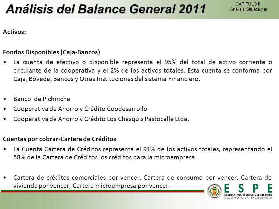 Análisis del Balance General 2011