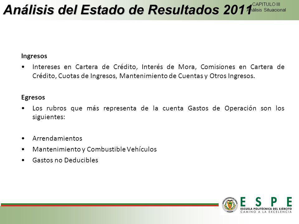 Análisis del Estado de Resultados 2011