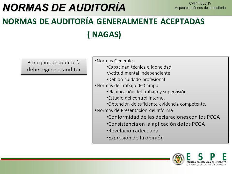 NORMAS DE AUDITORÍA NORMAS DE AUDITORÍA GENERALMENTE ACEPTADAS