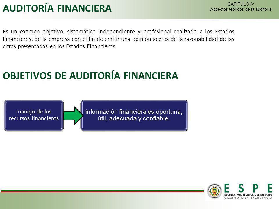 OBJETIVOS DE AUDITORÍA FINANCIERA