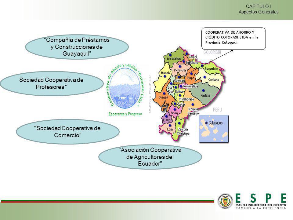 Compañía de Préstamos y Construcciones de Guayaquil
