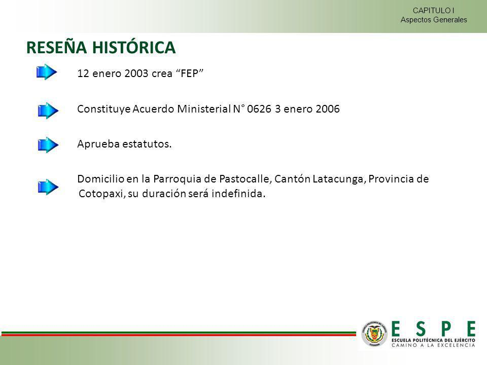 RESEÑA HISTÓRICA 12 enero 2003 crea FEP