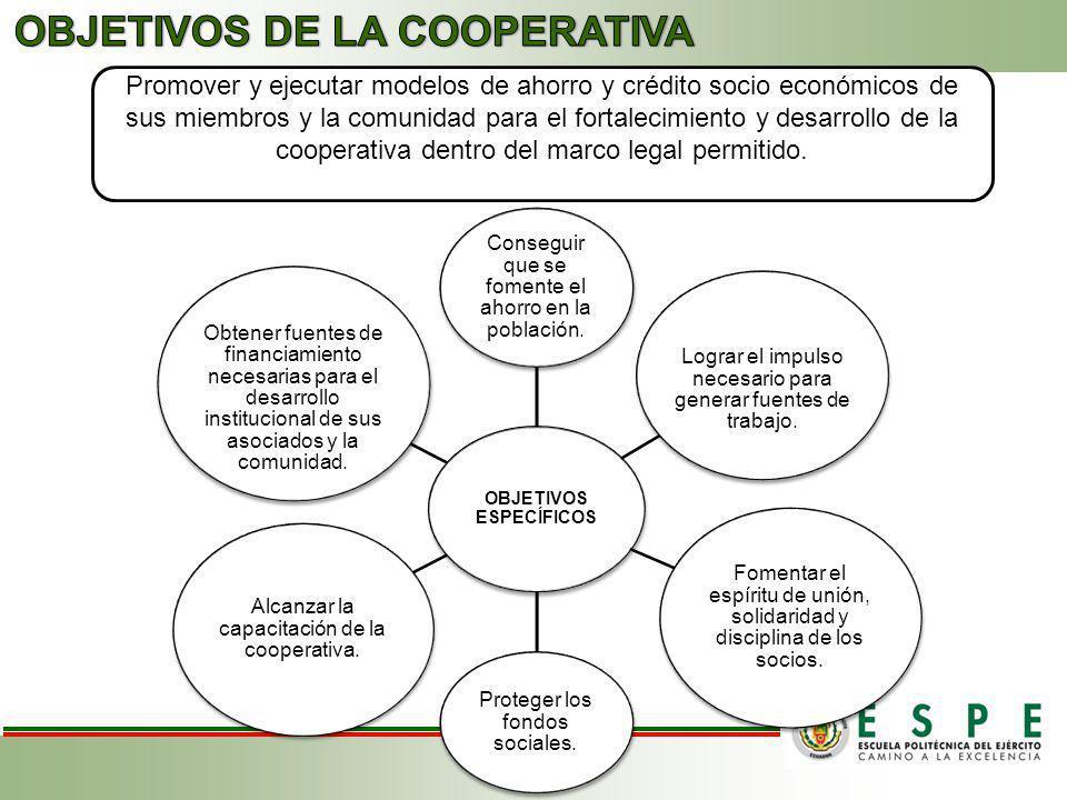 OBJETIVOS DE LA COOPERATIVA