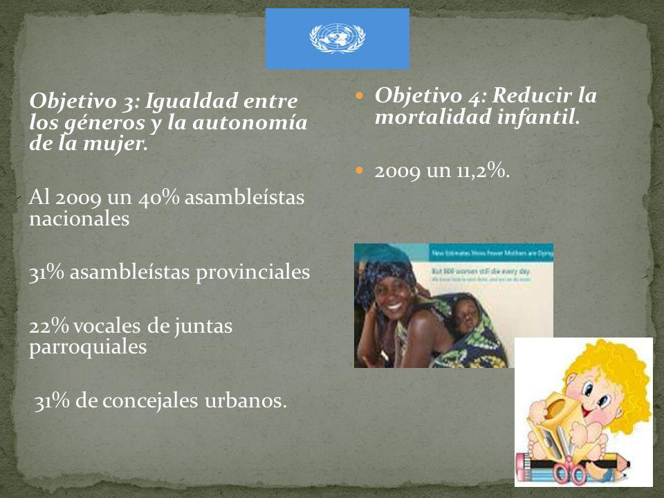 Objetivo 4: Reducir la mortalidad infantil.