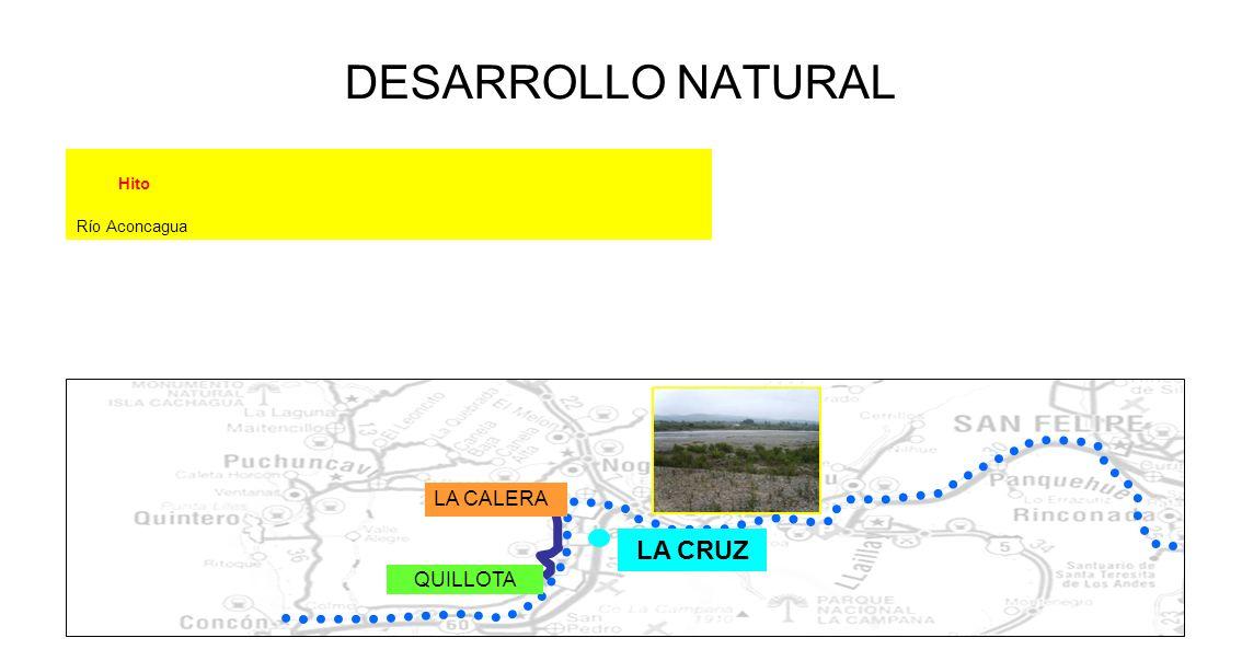 DESARROLLO NATURAL Hito Río Aconcagua LA CRUZ QUILLOTA LA CALERA