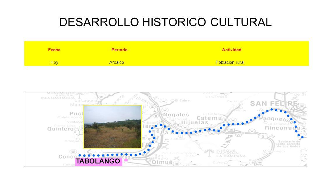 DESARROLLO HISTORICO CULTURAL