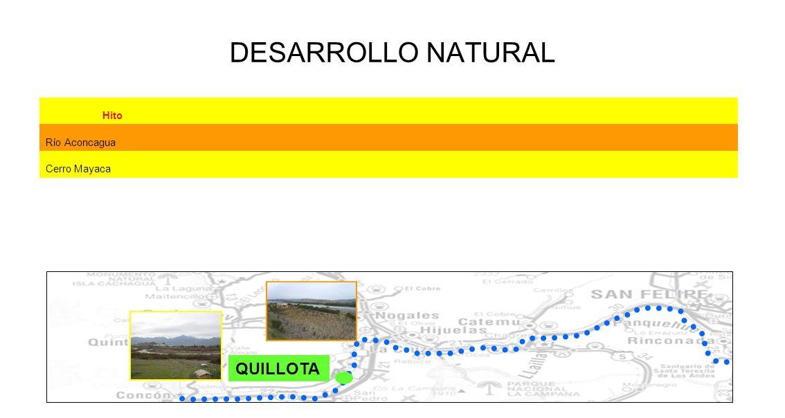 DESARROLLO NATURAL Hito Río Aconcagua Cerro Mayaca QUILLOTA