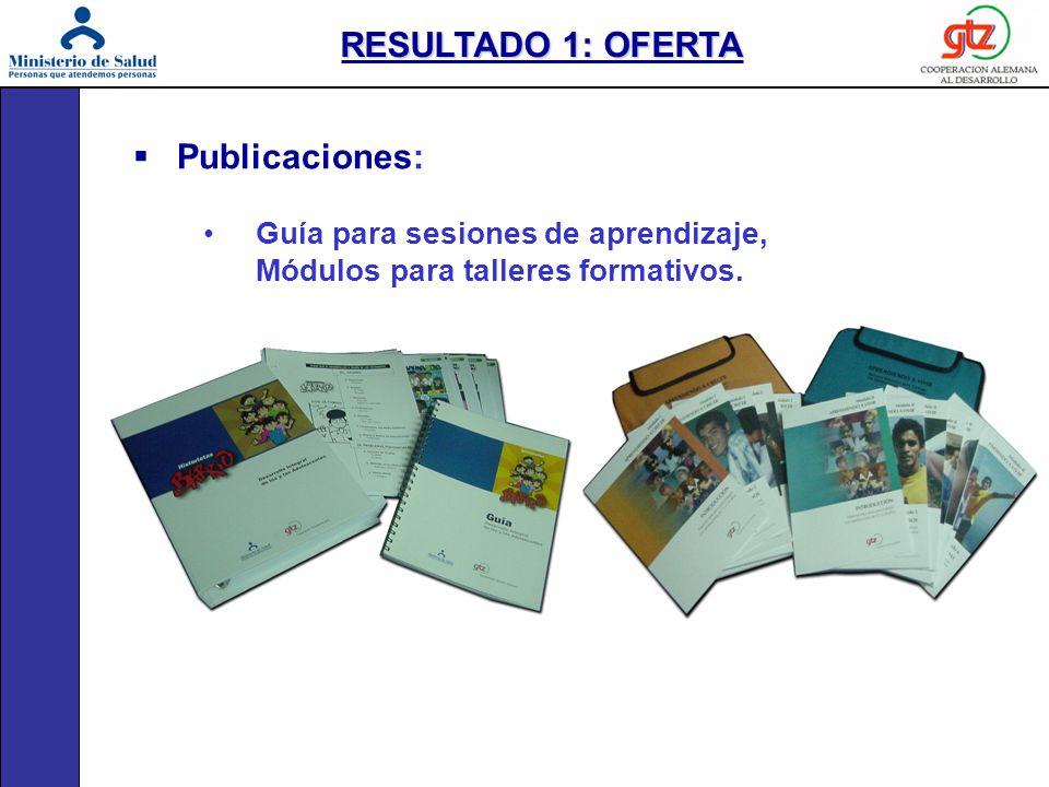 RESULTADO 1: OFERTA Publicaciones: