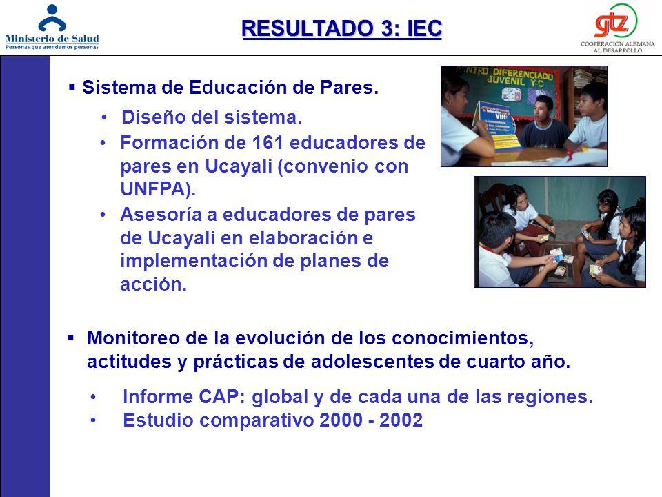 RESULTADO 3: IEC Sistema de Educación de Pares. Diseño del sistema.
