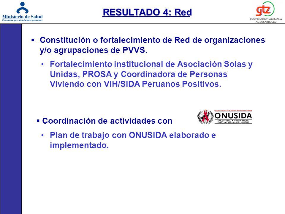 RESULTADO 4: Red Constitución o fortalecimiento de Red de organizaciones y/o agrupaciones de PVVS.